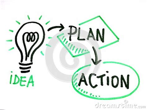 Writing Action Plan - Create Better Writers Writing